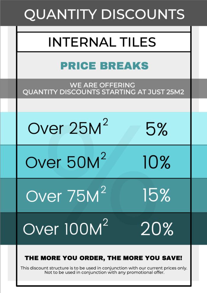Quantity-Discounts-Internal-Tiles